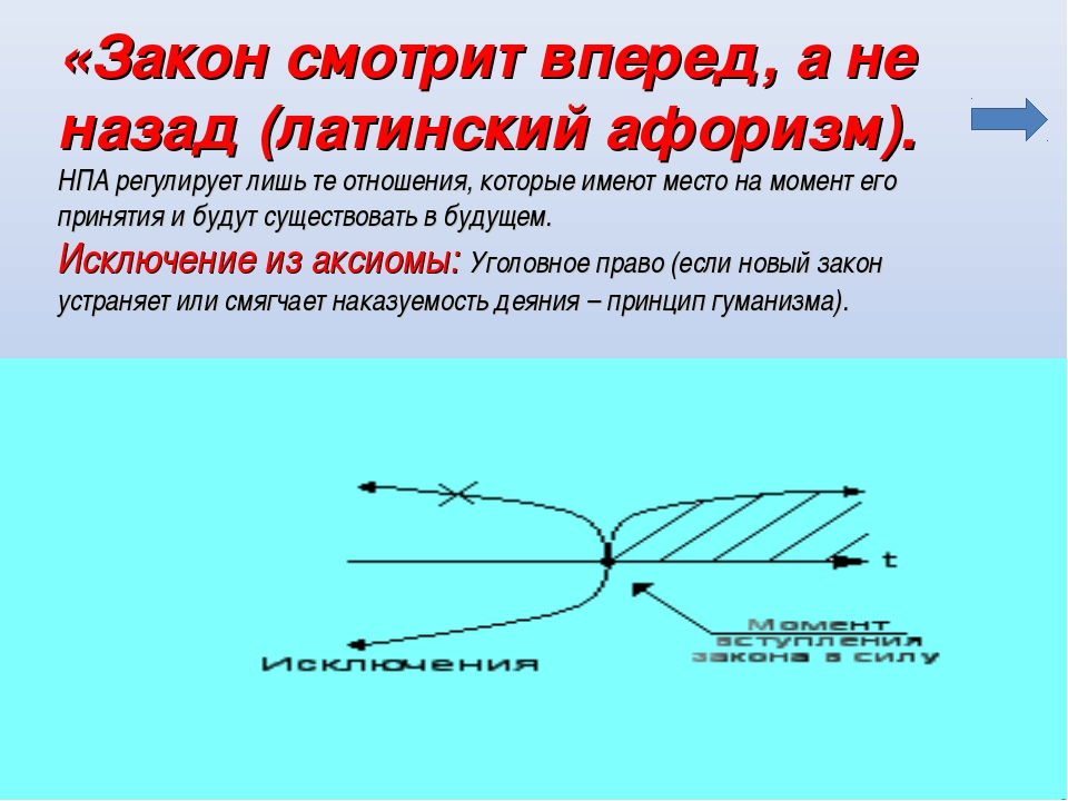 «Закон смотрит вперед, а не назад (латинский афоризм). НПА регулирует лишь те...