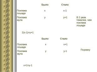 2(х-1)=у+1 х+1=у-1  Было Стало Поклажа лошади х х-1 Поклажа мула у у+