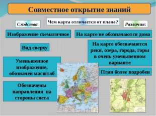 Совместное открытие знаний Чем карта отличается от плана? Сходства: Различия: