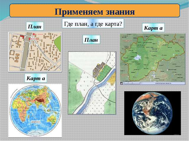 Применяем знания Где план, а где карта? План Карт а План Карт а