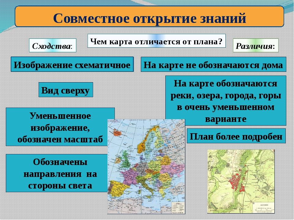 Совместное открытие знаний Чем карта отличается от плана? Сходства: Различия:...