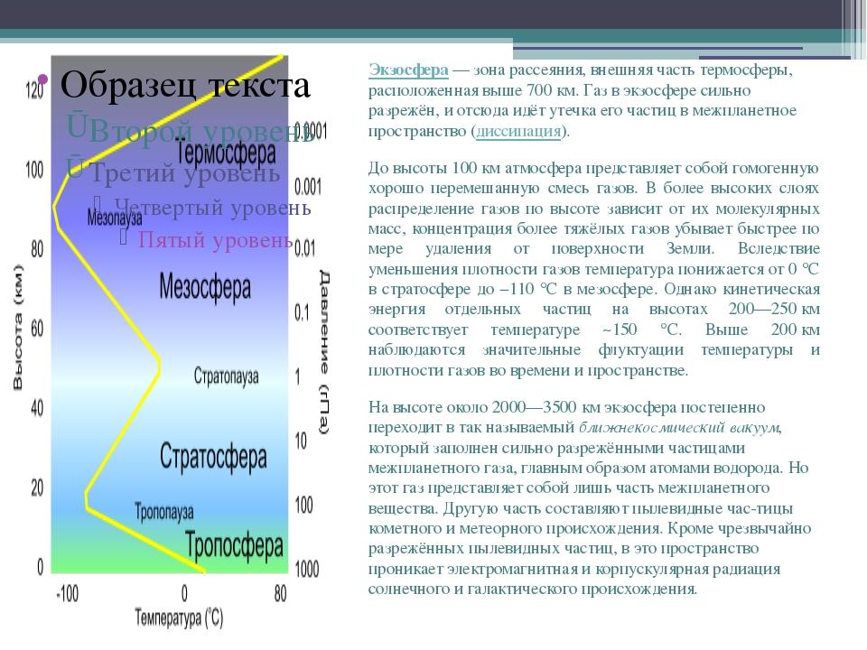 Экзосфера— зона рассеяния, внешняя часть термосферы, расположенная выше 700...