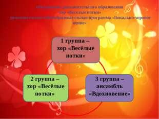 объединение дополнительного образования хор «Веселые нотки» дополнительная об