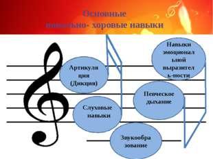 Артикуляция (Дикция) Основные вокально- хоровые навыки Слуховые навыки Звукоо