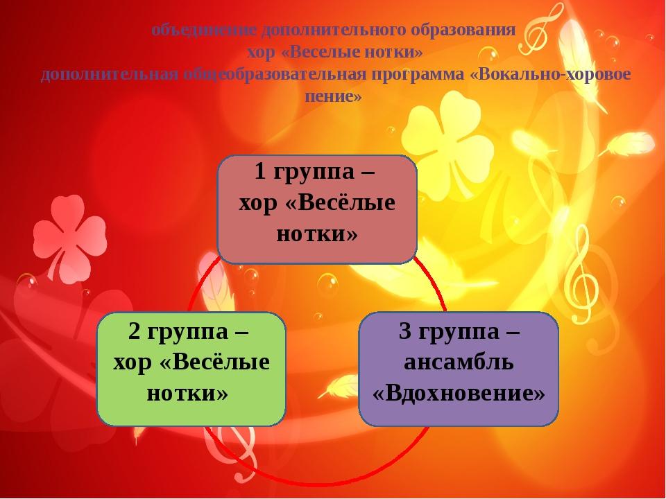 объединение дополнительного образования хор «Веселые нотки» дополнительная об...