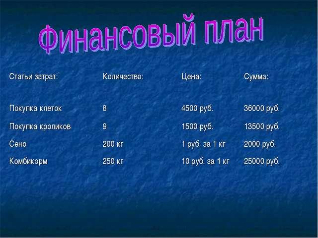 Статьи затрат:Количество:Цена:Сумма: Покупка клеток84500 руб.36000 руб....