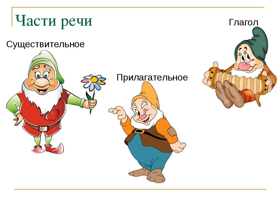 Части речи Существительное Прилагательное Глагол