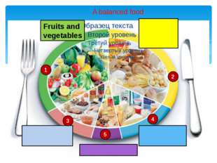 A balanced food Fruits and vegetables Cereals, bread, pasta Meat, fish, eggs,