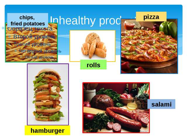 Unhealthy products hamburger pizza salami rolls chips, fried potatoes