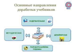 Основные направления доработки учебников СОДЕРЖАТЕЛЬНАЯ ДИЗАЙНЕРСКАЯ РАЗРАБО