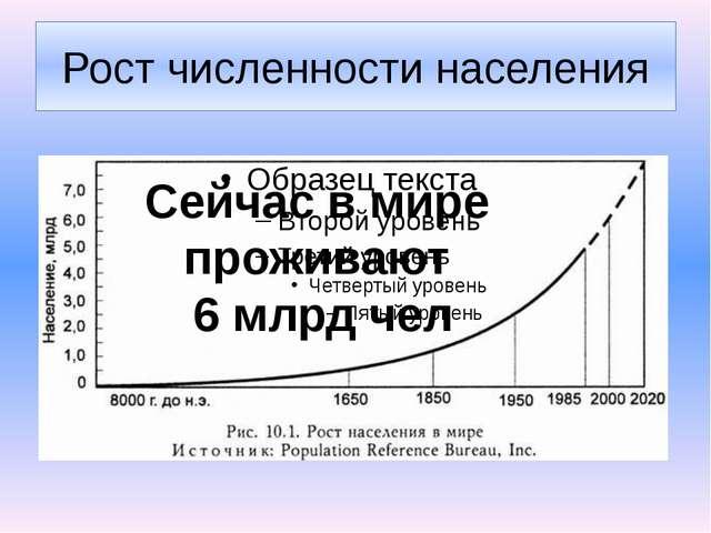 Рост численности населения Сейчас в мире проживают 6 млрд чел