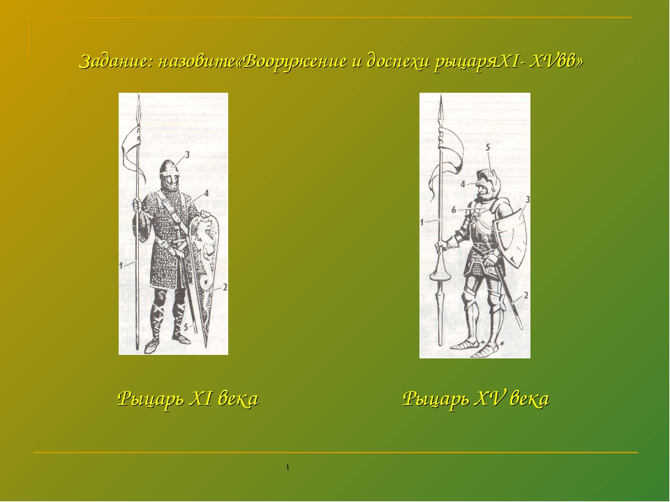 Задание: назовите«Вооружение и доспехи рыцаряXI- XVвв» Рыцарь XI века Рыцарь...