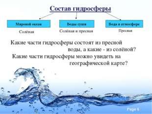 Состав гидросферы ..………..... …………… ……….. Какие части гидросферы состоят из