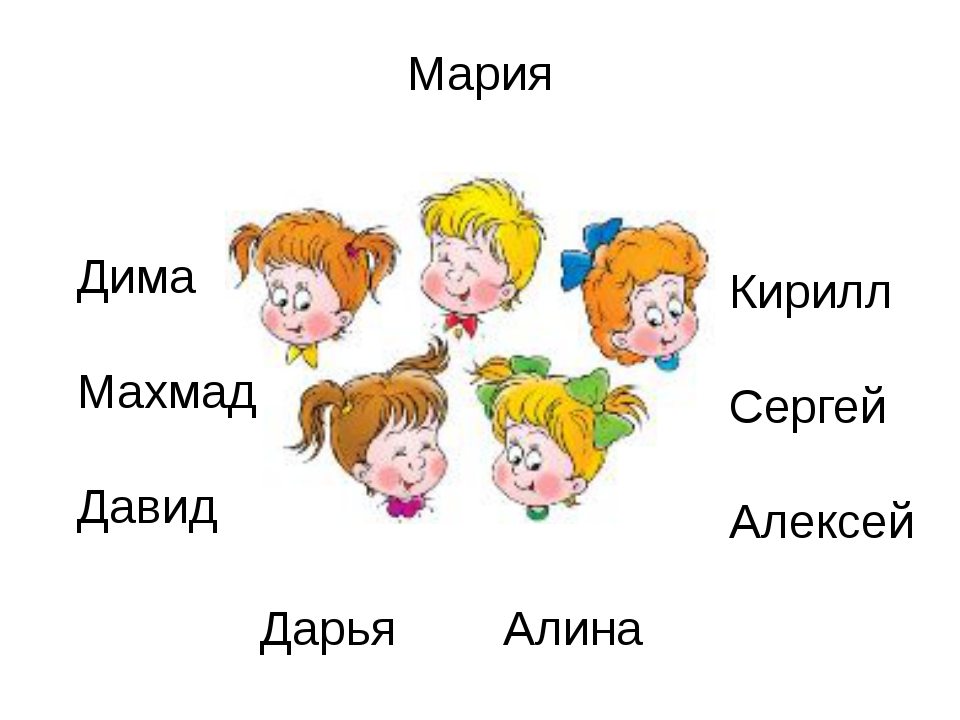 Дима Махмад Давид Кирилл Сергей Алексей Мария Дарья Алина