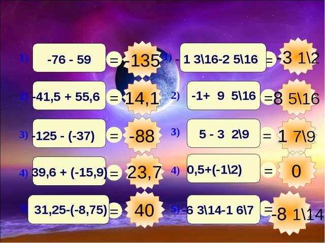 23,7 -135 14,1 -88 40 - -8 1\14 8 5\16 1 7\9 0 -3 1\2
