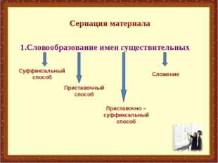 Сериация материала 1.Словообразование имен существительных Суффиксальный спо