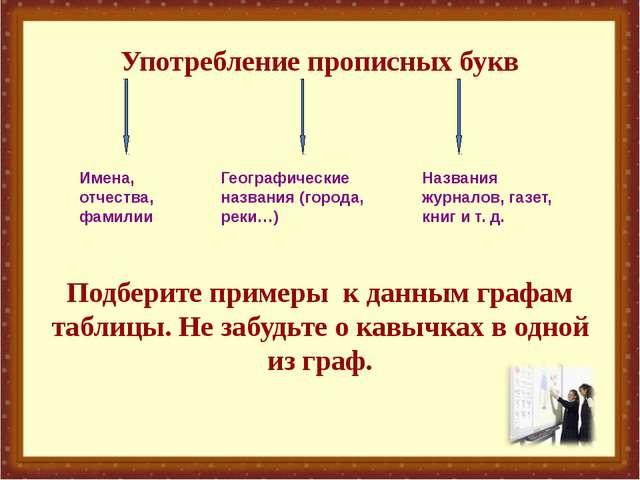 Употребление прописных букв Подберите примеры к данным графам таблицы. Не заб...