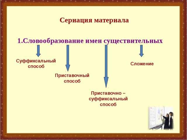 Сериация материала 1.Словообразование имен существительных Суффиксальный спо...