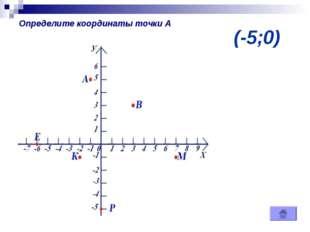(-5;0) Определите координаты точки А