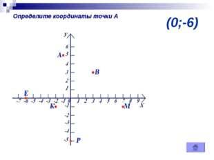 (0;-6) Определите координаты точки А