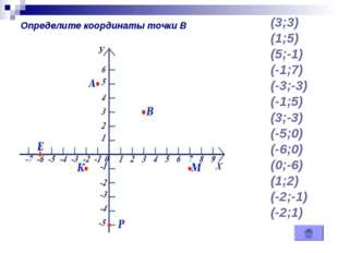 (3;3) (1;5) (5;-1) (-1;7) (-3;-3) (-1;5) (3;-3) (-5;0) (-6;0) (0;-6) (1;2) (-