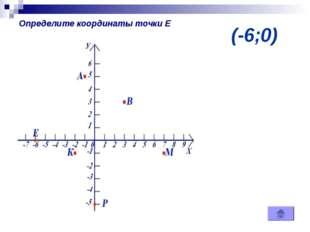 (-6;0) Определите координаты точки Е