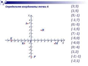 (3;3) (1;5) (5;-1) (-1;7) (0;-5) (-1;5) (7;-1) (-5;0) (-6;0) (0;-6) (1;2) (-2
