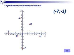 (-7;-1) Определите координаты точки М