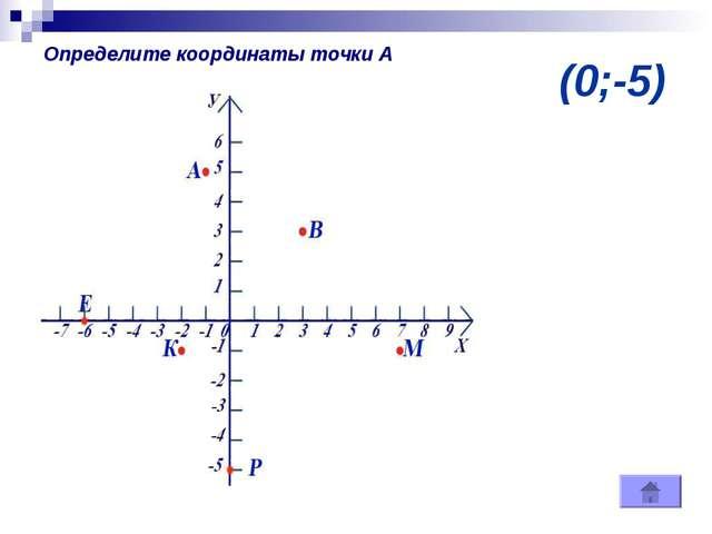 (0;-5) Определите координаты точки А