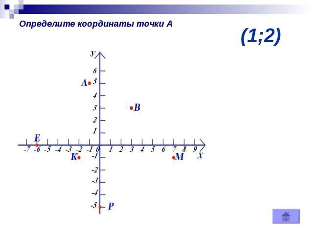 (1;2) Определите координаты точки А