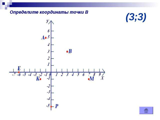 (3;3) Определите координаты точки В