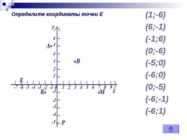 (1;-6) (6;-1) (-1;6) (0;-6) (-5;0) (-6;0) (0;-5) (-6;-1) (-6;1) Определите ко...