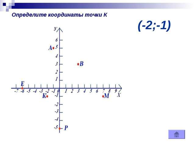 (-2;-1) Определите координаты точки К