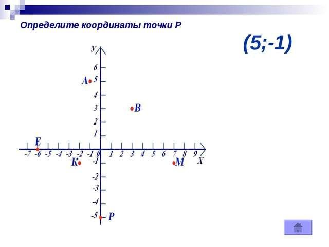 (5;-1) Определите координаты точки Р