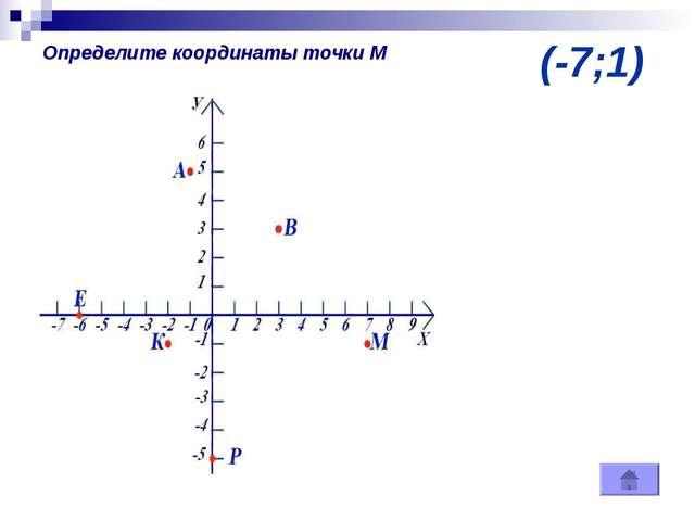 (-7;1) Определите координаты точки М