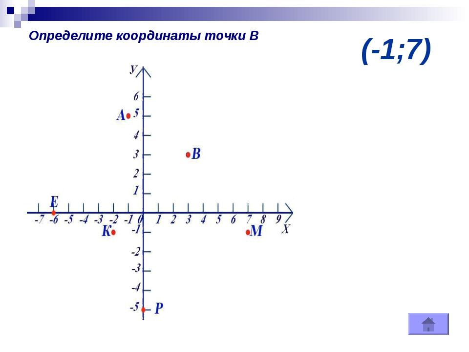 (-1;7) Определите координаты точки В
