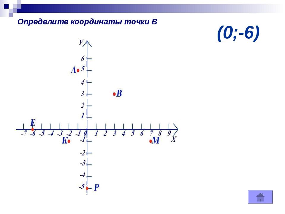 (0;-6) Определите координаты точки В