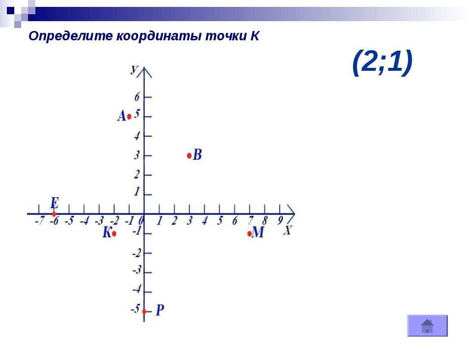 (2;1) Определите координаты точки К