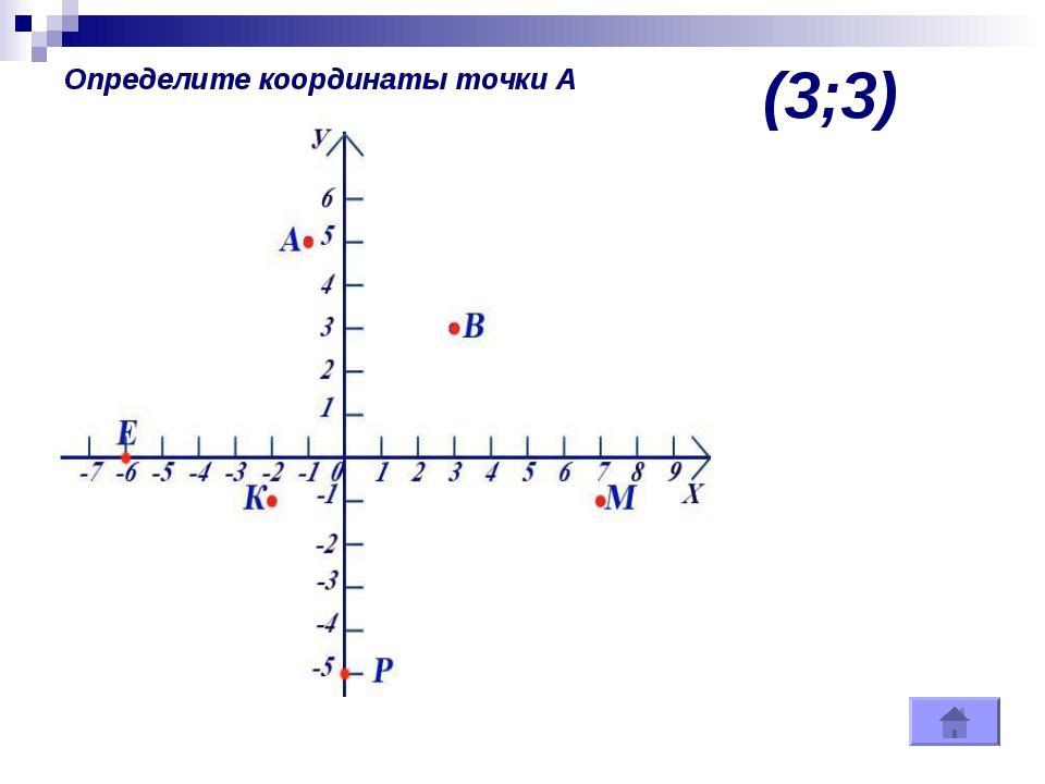 (3;3) Определите координаты точки А