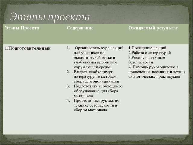 Этапы ПроектаСодержаниеОжидаемый результат 1.ПодготовительныйОрганизовать...