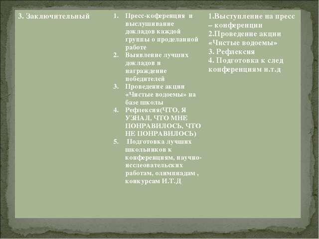 3. ЗаключительныйПресс-коференция и выслушивание докладов каждой группы о пр...