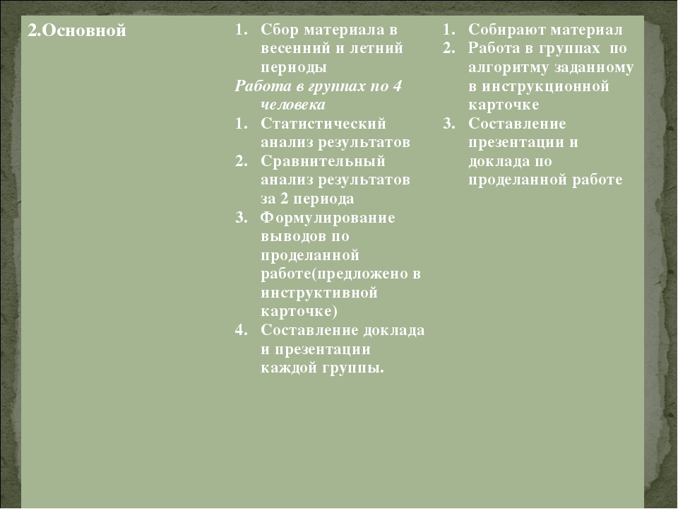 2.ОсновнойСбор материала в весенний и летний периоды Работа в группах по 4 ч...