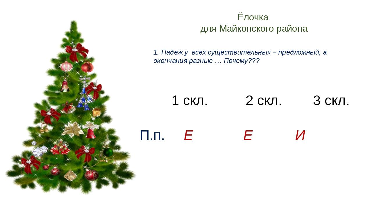Ёлочка для Майкопского района П.п. Е Е И 1. Падеж у всех существительных – пр...