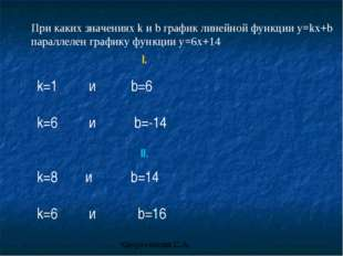 При каких значениях k и b график линейной функции y=kx+b параллелен графику ф