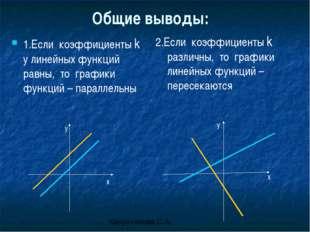 Общие выводы: 1.Если коэффициенты k у линейных функций равны, то графики функ