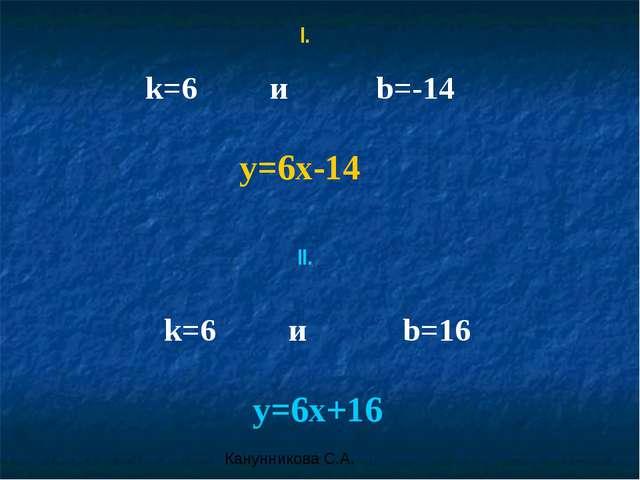 k=6 и b=-14 y=6x-14 k=6 и b=16 y=6x+16 I. II. Канунникова С.А.