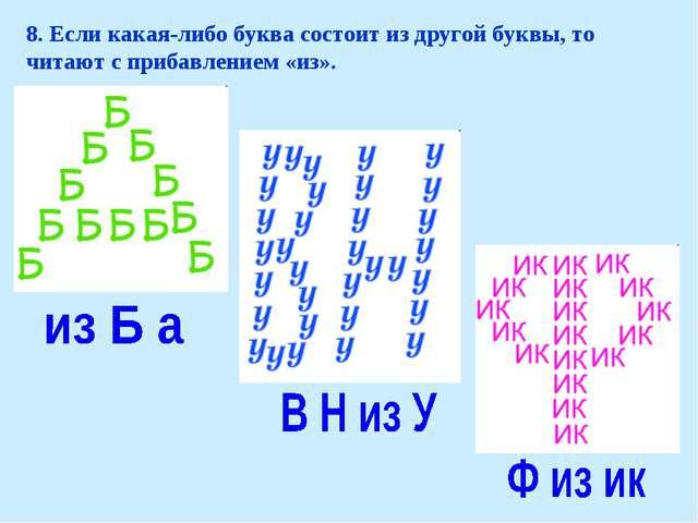 8. Если какая-либо буква состоит из другой буквы, то читают с прибавлением «и...