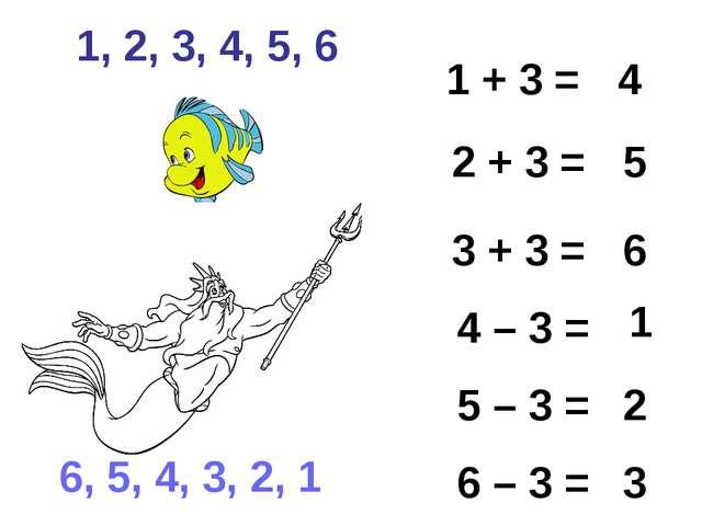 1 + 3 = 2 + 3 = 3 + 3 = 4 – 3 = 5 – 3 = 6 – 3 = 4 5 6 1 2 3 1, 2, 3, 4, 5, 6...