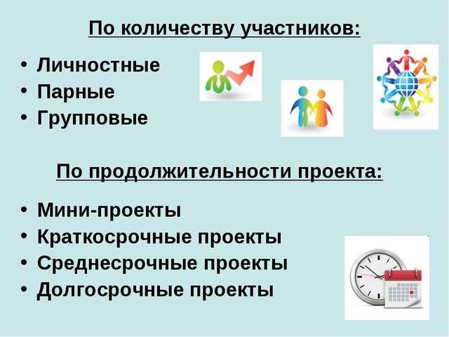 По количеству участников: Личностные Парные Групповые По продолжительности пр...