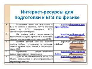Интернет-ресурсы для подготовки к ЕГЭ по физике